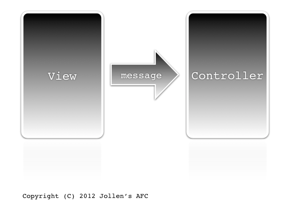 view-controller.png