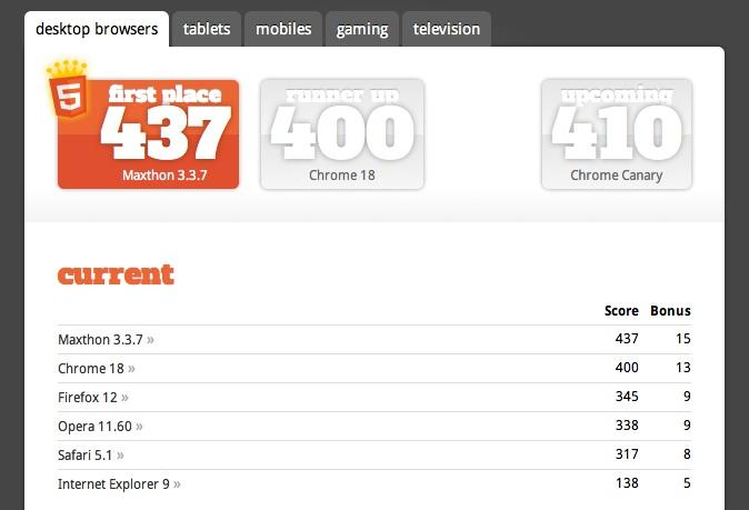 score-desktop.jpg
