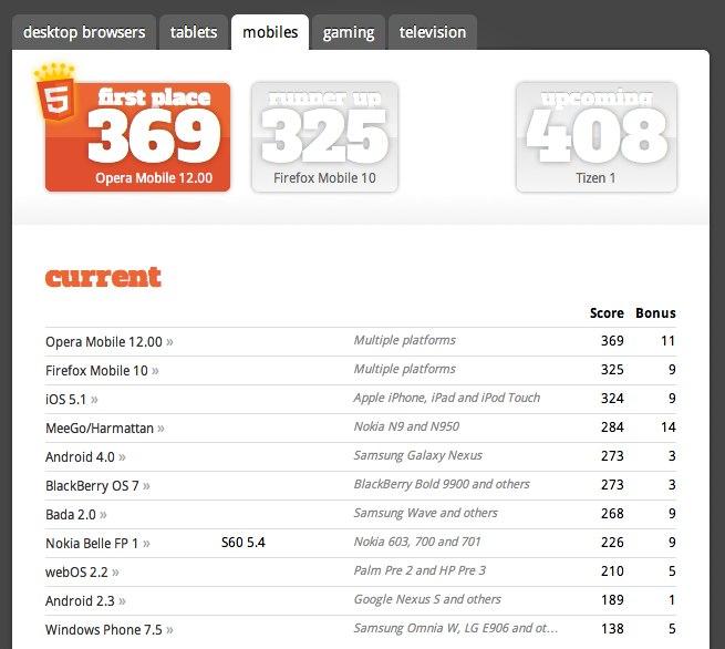 score-mobile.jpg